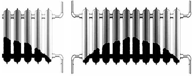 Чистка и промывка батарей (радиаторов отопления)