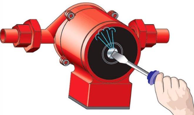 Обслуживание насосного оборудования и насосов системы отопления и водоснабжения